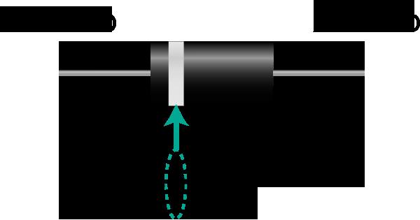 Como testar diodo na placa mãe